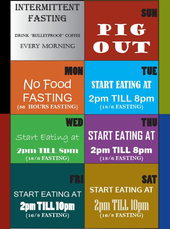 intermittent fasting - RunHoly.com